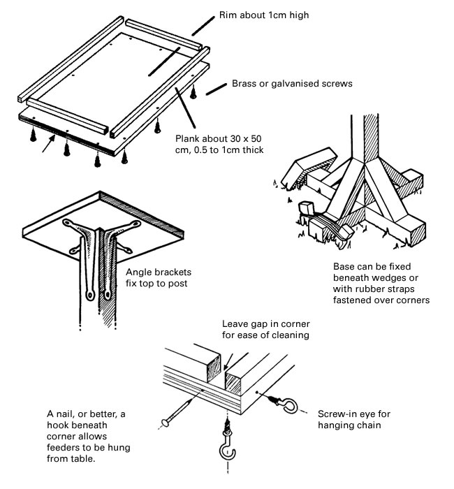 how to make a bird table the rspb